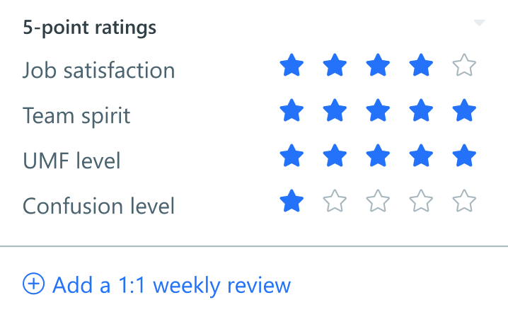 5 point star rating on Weekdone