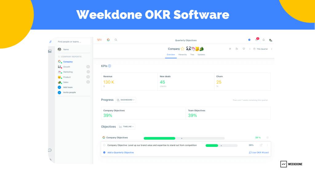 Weekdone OKR Software