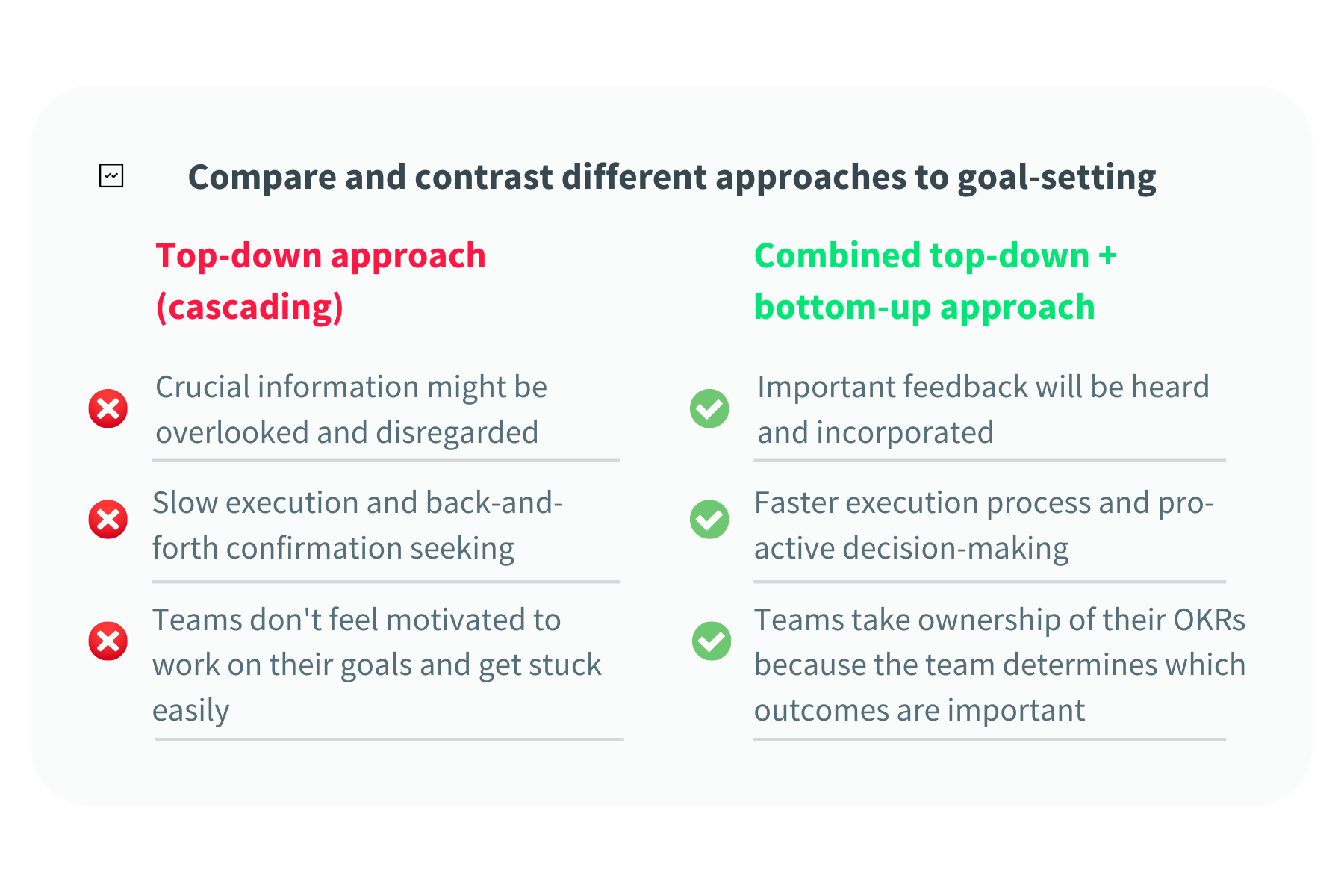 Goal alignment with OKRs