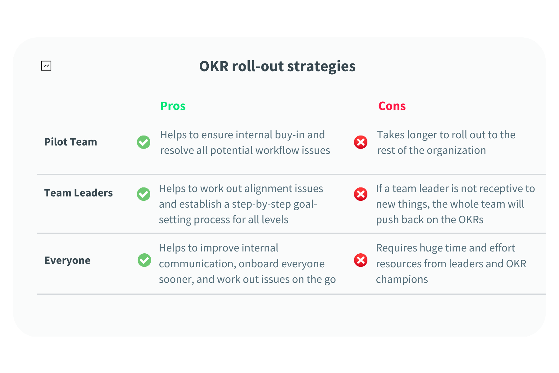 OKR roll-out process