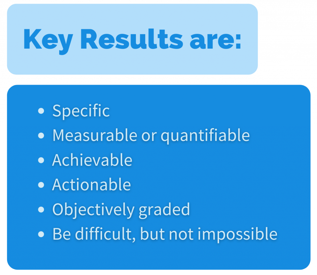 key results are: specific, measurable or quantifiable, achievable, actionable, objectively graded and difficult, but not impossible