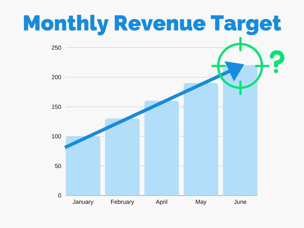 OKR vs. KPI revenue target