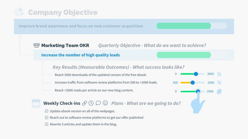 OKR vs. KPI company objective example