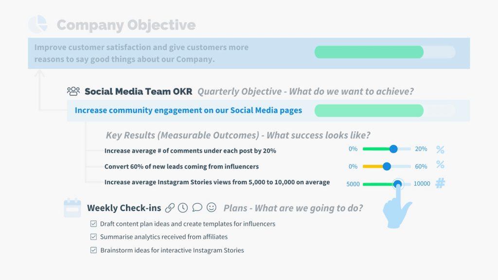 OKR vs. KPI company objective