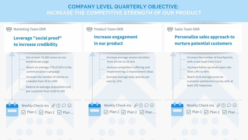 company level quarterly objective