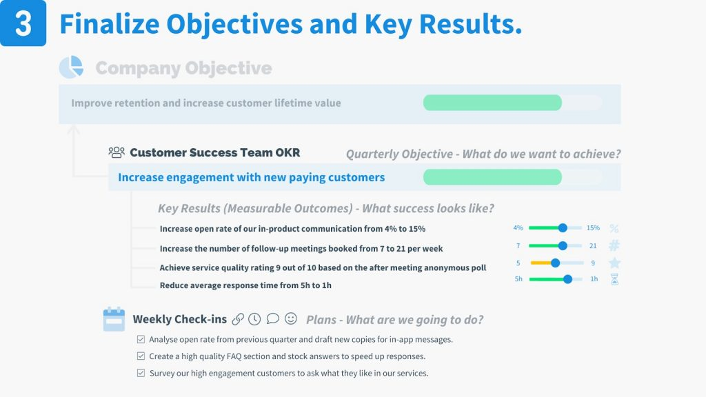 OKR vs. KPI final objectives
