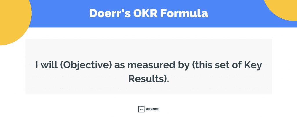 OKRs Formula