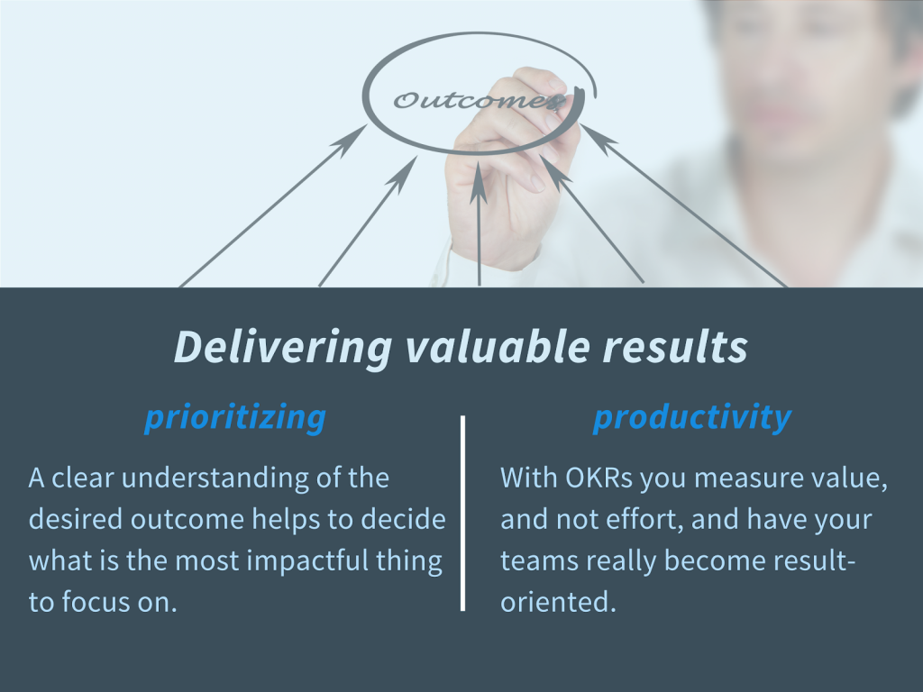 Delivering valuable results. Benefit of prioritizing & productivity
