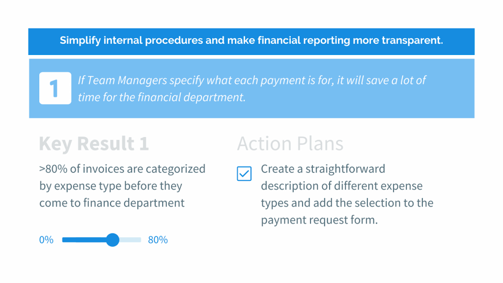 finance team key result example
