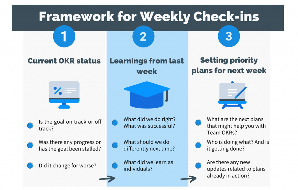 Framework for weekly check ins