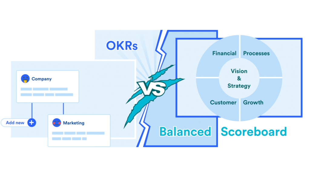 OKRs vs Balanced Scoreboard