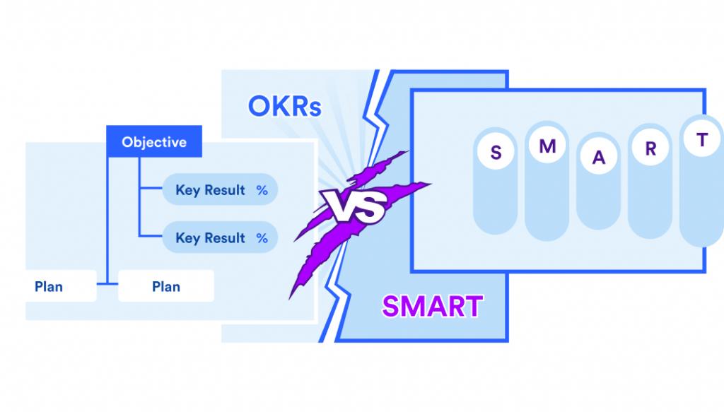 OKRs vs SMART goals