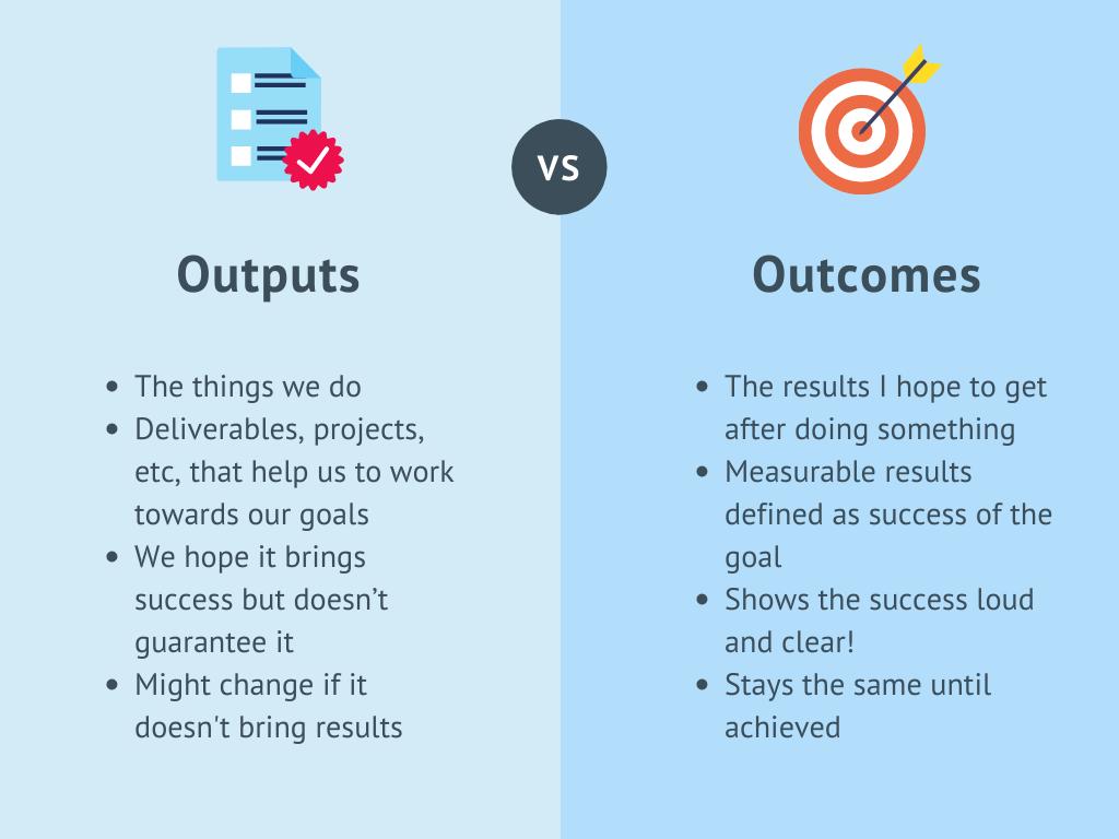 outputs vs outcomes