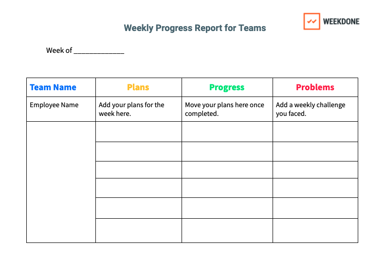 weekly progress report template example